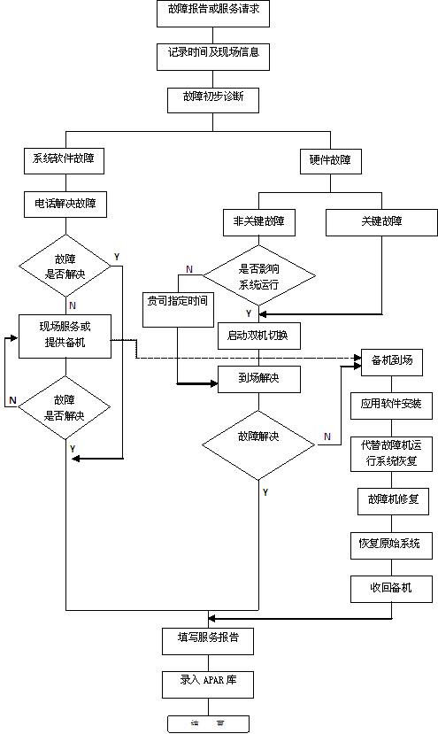 电路 电路图 电子 设计 素材 原理图 495_829 竖版 竖屏